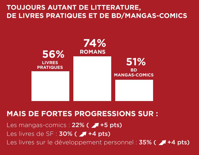 francais-lecteurs-2